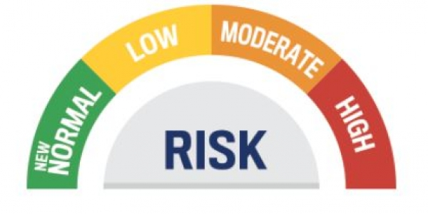 February 18, 2021 Situation Update Covid-19 Risk Level