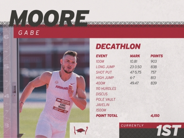 Moore Leads Decathlon After Day One at Texas Relays